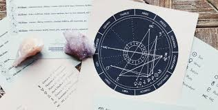 How To Prepare A Horoscope Chart 3 Ways To Best Utilize Your Birth Chart With