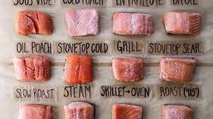 You can broil salmon at the temperature of your oven's broil setting. How To Cook Salmon Perfectly In The Oven Grill Poached