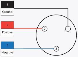 balanced xlr wiring diagram wiring diagram basic