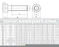 Bolt Head Size Chart Pdf Socket Head Cap Screw Torque Chart Metric Www