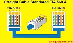 straight throught cable color code wiring diagram house straight through cable color code wiring diagram a