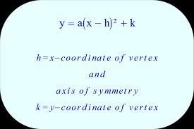 vertex form of a parabola