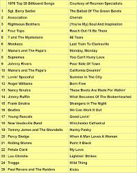 1966 Top 25 Songs On The Charts The 1960s Upbeat Songs