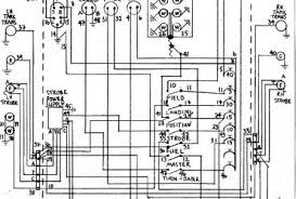 similiar bobcat equipment electrical diagrams keywords bobcat 743b parts diagram pdf wedocable