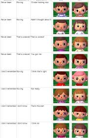 When you look at our dashboard, there … Face Hair And Eye Guide Animal Crossing New Leaf Guide Cute766