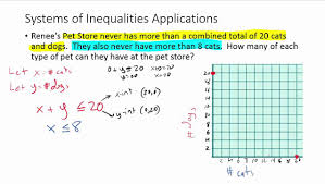 systems of inequalities word problems example 1