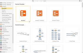 Best Flowchart Software For Business Business Skills