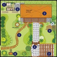 Small Picture Perfect Garden Plans For Shade P Inside Design Ideas Unique