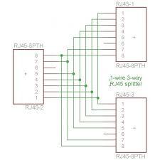cat5 coupler wiring diagram cat5 image wiring diagram rj45 coupler wiring diagram rj45 discover your wiring diagram on cat5 coupler wiring diagram