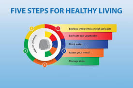 Healthy Living Chart The Five Steps To A Healthier Lifestyle Vector Concept Stock