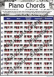 Piano Keyboard Chord Chart A4 New And Easy To Use Ebay