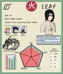 Card Mia Naruto-oc-fanclub Ninja Deviantart Tsuki Info On By
