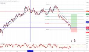 Aud Nzd Chart Aud Nzd Rate Tradingview India
