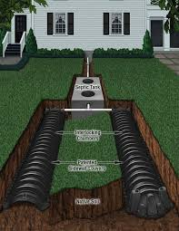 fill line for septic tank. Delighful For Typical Infiltrator Leach Line Chamber System  Image173281g_inground_largejpg1423513311538  And Fill For Septic Tank A