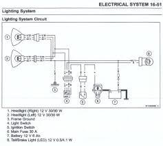 kawasaki kfx 450r fuse box wiring diagrams konsult kfx 450r wiring diagram for wiring diagram tags kawasaki kfx 450r fuse box