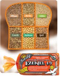 The Best Bread For An Alkaline Diet Food For Life