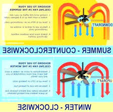 fan direction in summer ceiling fan for summer ceiling fan rotation fan in winter ceiling fan fan direction in summer direction ceiling
