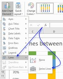Excel Add Line Chart To Bar Chart How To Add Lines Between Stacked Columns Bars Excel Charts
