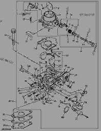 wiring harness for john deere 2020 automotive repair manual john deere 2020 wiring diagram wiring diagram repair guides wiring harness for john deere 2020 automotive repair manual