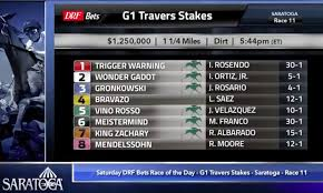 Racing Form Mesmerizing Daily Racing Form Friday August 44's Race Of The DayThe Travers