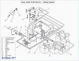 Contemporary club car 36v wiring diagram illustration wiring