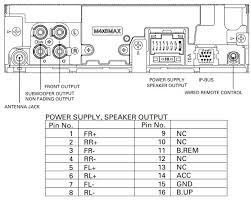 pioneer deh p4600mp wiring diagram wiring diagrams best pioneer deh p4600mp wiring diagram wiring diagram pioneer 16 pin wiring diagram pioneer deh 435 wiring