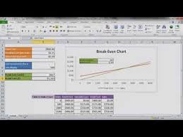 How To Create A Break Even Analysis Chart Create A Break Even Analysis Chart Youtube I 3 Excel