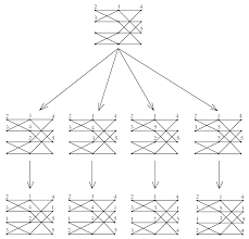We have been given a graph and is asked to color all vertices with 'm' given colors in such a way that no two adjacent vertices should have the the least possible value of 'm' required to color the graph successfully is known as the chromatic number of the given graph. Symmetry Free Full Text Tight Bounds On 1 Harmonious Coloring Of Certain Graphs Html
