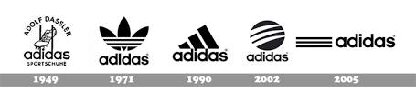 adidas logo. adidas logo history