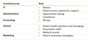 Dreyer Med My Chart Healthcare Archives Whats Next