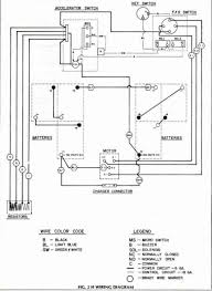 ez go golf cart wiring diagram wiring diagrams online 2009 ezgo rxv electric wiring diagram