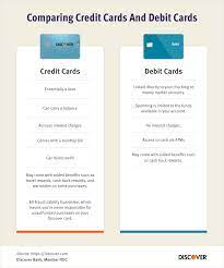 Paying with a credit card makes it easier to avoid losses from fraud. Advantages Of A Credit Card Discover