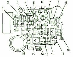 1989 jeep cherokee fuse box wiring diagram \u2022 2008 jeep grand cherokee interior fuse box diagram at 2008 Jeep Grand Cherokee Fuse Box Diagram