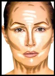 these are the lines on the face you want to conture make darker and lighter this is awesome by kevin aucoin
