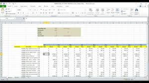 How To Use Excel For A Budget Sap Cost Center Planning And Budgeting Using Excel
