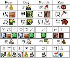 Free Chinese Zodiac Card Reading Chinese Horoscope Database