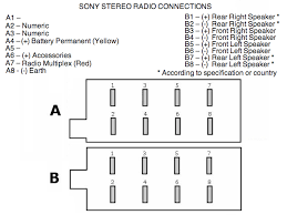 citroen berlingo van wiring diagram citroen wiring diagrams description wiring up jvc kdr311 stereo to lingo berlingo general on citroen berlingo van radio wiring