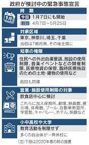 熊本 緊急 事態 宣言 いつまで