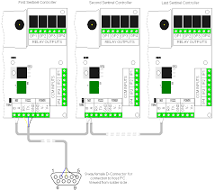 network wiring diagram rj45 wirdig