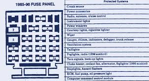 1996 ford alternator wiring diagram not lossing wiring diagram • 1996 geo metro wiring diagram 1989 geo metro wiring 1996 ford explorer alternator wiring diagram ford