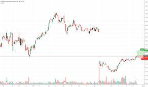Sail Stock Price And Chart Nyse Sail Tradingview