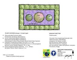Small Picture 67 best LA Rain Garden Water Detention BMP images on Pinterest