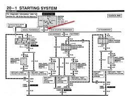1995 ford f150 starter solenoid wiring diagram wiring diagram 1995 Ford Solenoid Wiring Diagram ford f150 solenoid wiring f starter diagram 1995 ford f150 starter solenoid wiring diagram