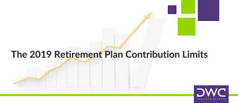 The 2019 Retirement Plan Contribution Limits