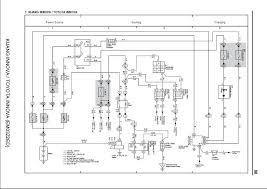 wiring diagram toyota innova not lossing wiring diagram • jual electrical wiring diagram inova bensin di lapak sarwi autoshop rh bukalapak com toyota wiring diagrams color code toyota corona wiring diagrams