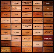 type of wood furniture. types of wood type furniture u