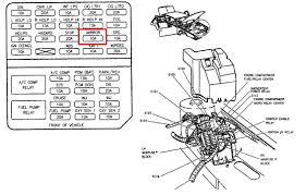 cadillac deville fuse panel diagram wiring library 97 cadillac deville fuse box diagram
