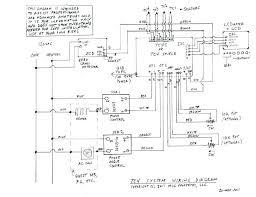 1994 toyota pickup dash wiring diagram fharates info toyota corolla 1994 wiring diagram 1994 toyota pickup wiring diagram in addition to stunning wiring diagram pickup wiring diagram corolla fuse