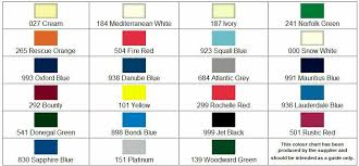 International Toplac Colour Chart International Toplac Yacht Boat Gloss Enamel Paint Snow White 750ml