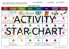 Toddler Activity Chart 2019